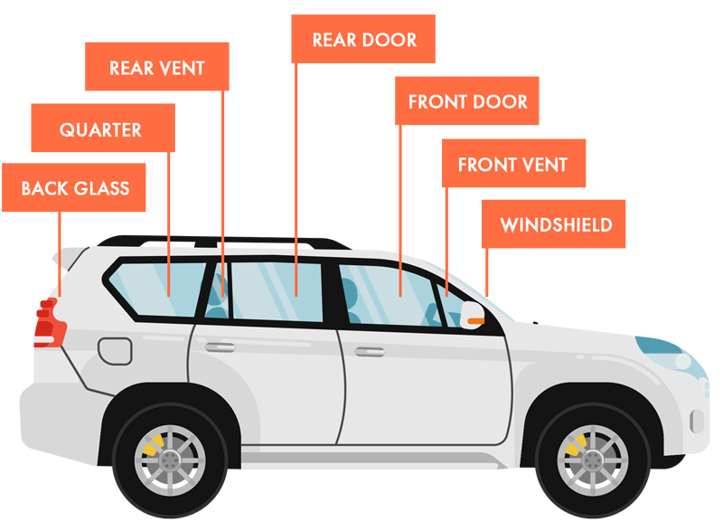 window descriptions and locations for rubber city auto glass